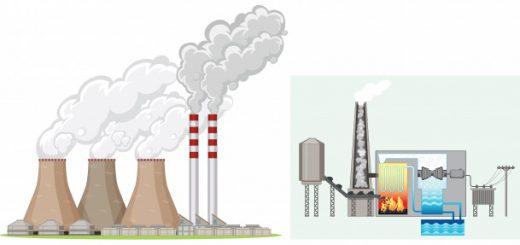 Izdelava dimnikov